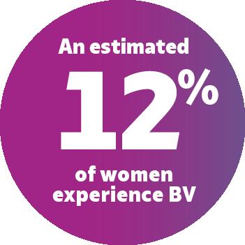 12% of women